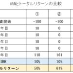 IRRとトータルリターンの比較