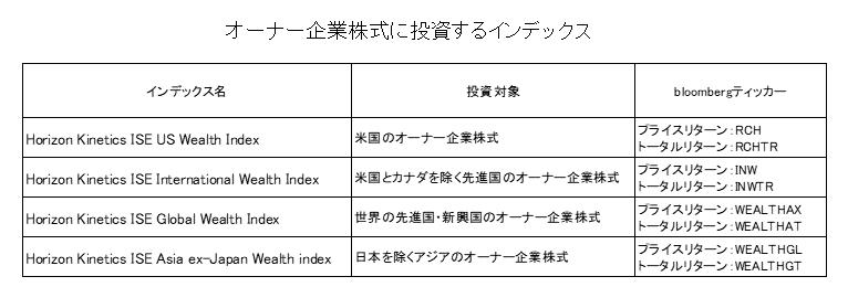 オーナー企業インデックス