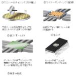半導体製造工程の流れ(後工程)